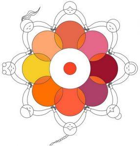 corso per diventare insegnanti di meditazione